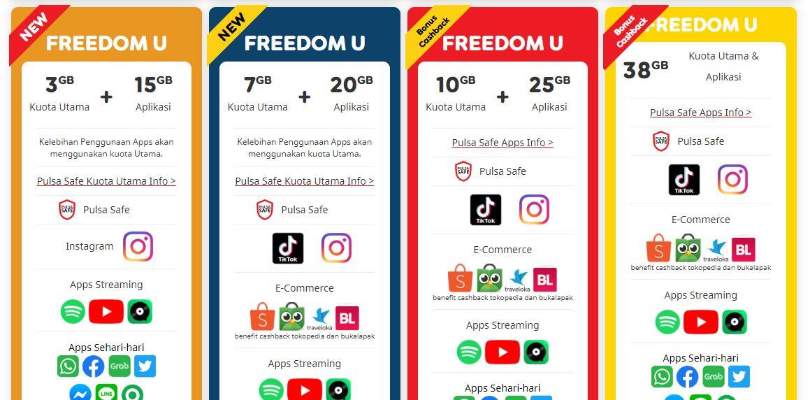 Kartu Perdana dan Kuota Data Paket Internet Murah di Bogor ...